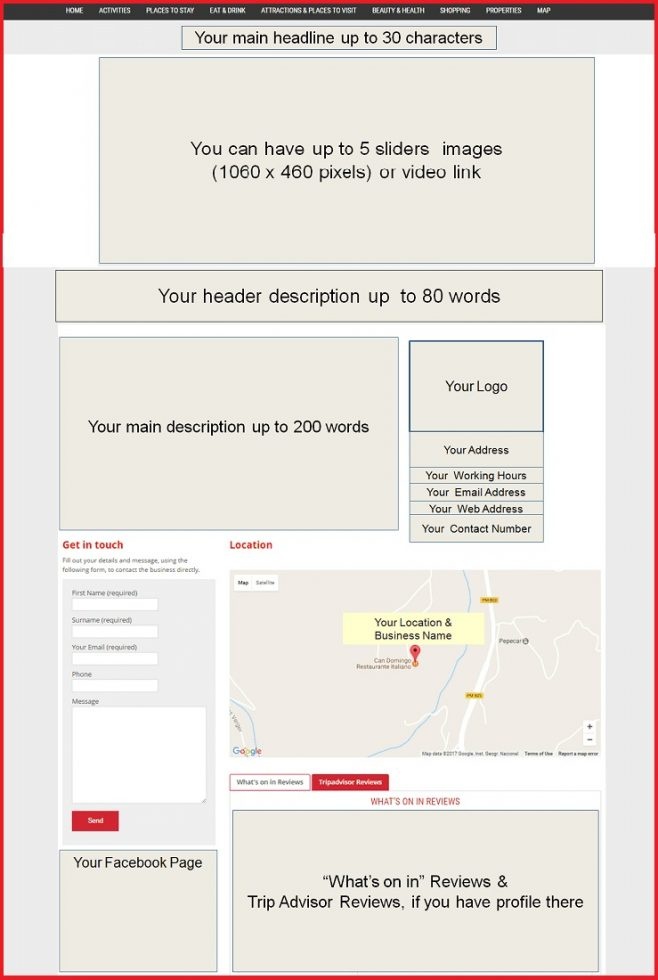 Sales Page Layout when Advertise in Dartford